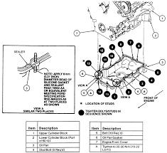 Ford Escape Fuse Box - attachments taurus car club of america ford taurus forum