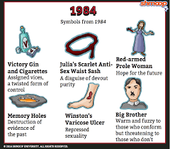themes about 1984 themes in 1984 chart