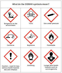 37 best health safety signs images on safety