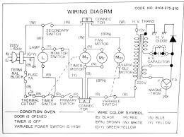 5 wire thermostat wiring diagram what is a political map used for