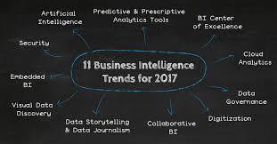 Business Intelligence Vision Statement Exles by Top 11 Analytics Business Intelligence Trends For 2017