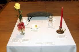 army fallen comrade table script fallen comrade ceremony