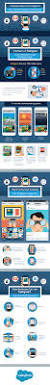 8 creative ways to use instagram u0027s new multiple image posting