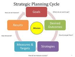 fundraising business plan business plan cmerge