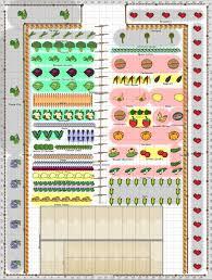 sample vegetable garden layout template gardens hugelkultur and