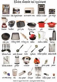 kitchen view commercial kitchen utensils list artistic color