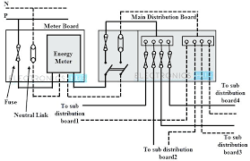 basic electrical wiring pdf wiring diagram basic residential
