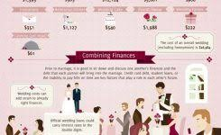 Wedding Planner Cost Innovative Wedding Party Planner Austin Wedding Planner Event