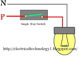 wiring light switch how to control a lamp by 1 way switch