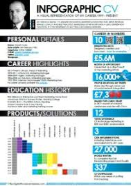 Resume Infographic Template A Visceral And Engaging Infographic Resume Visualization That Uses