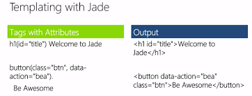 jade lang layout front end development with node and jade techbubbles