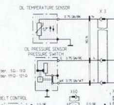 oil pressure sensor wired bad from factory rennlist