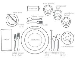 proper table setting etiquette proper dining table setting traditional formal place setting
