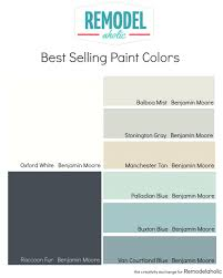 most por sherwin williams colors 2017 colormix color forecast from