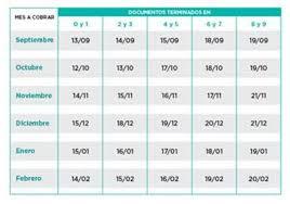 pago programa hogar marzo 2016 la anses anticipa las fechas de pago de los próximos 6 meses todas
