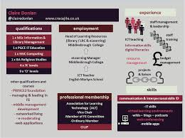 Resume About Me Elearning Technologies And Events My Infographic Cv Resume