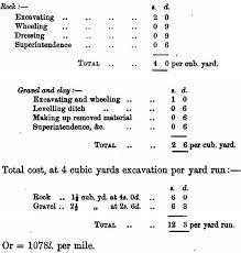 Gravel Price Per Cubic Yard Hydraulic Gold Mining