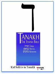 hebrew letters hebrew alphabet hubpages