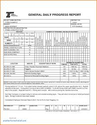 cognos report design document template cost report template excel unique constructionss report form