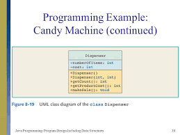 dispense java chapter 8 user defined classes and adts ppt