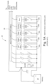 patent us7304567 method and apparatus for communicating control