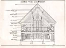 Barn Plans by Barn Plans Books And More 20 Vintage Books On Disk Ebay