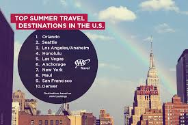 europe tops aaa s 2016 summer travel destinations list aaa newsroom