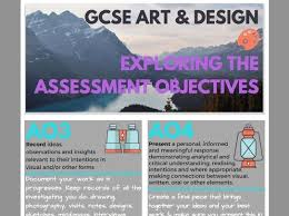 Art And Design Gcse Gcse Art And Design Assessment Objectives Poster For Dispay Or