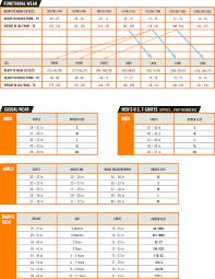 motocross helmet sizing chart fox helmet size chart
