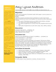 Computer Technician Job Description Resume by Veterinary Assistant Resume Samples And Entry Level Veterinary