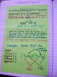 math u003d love algebra 1 inb pages polynomials and factoring