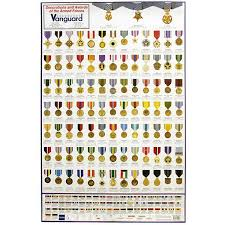 Awards And Decorations Army Military Medals Full Size Medals Poster U2013 Vanguard