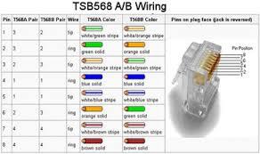 rj45 pinout u0026 wiring diagrams for cat5e or cat6 cable u2013 readingrat net