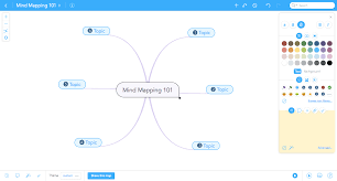 Blank Mind Map by How To Deliver Effective Client Presentations With Mind Maps Focus