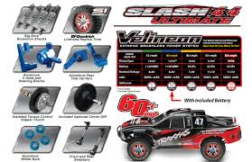 Radio Control Truck Traxxas Parts Traxxas Slash 4x4 Ultimate Now Available With Mike Jenkins