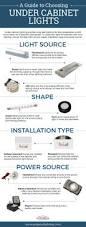 kitchen ideas wireless under cabinet lighting under cabinet task