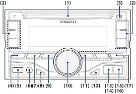 international prostar wiring diagram agnitumme hazard flasher