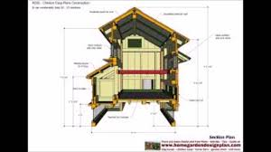 cost of building a poultry house in nigeria how to build a
