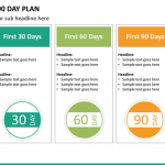 90 day plan template powerpoint how to make a 30 60 90 day plan