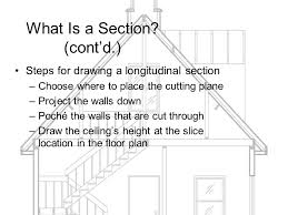 What Is The Floor Plan Week 9 Drafting Interior Elevations And Sections Ppt Download