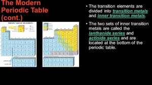 who developed modern periodic table the periodic table and periodic law chapter 6 1 history of the