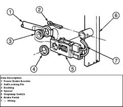 trailer brake controller installation new redline wiring diagram