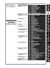 2016 Nissan Murano Model Z52 Series Oem Service And