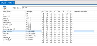 varchar date format php mysql datatype for phone number varchar int or bigint