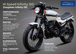 bentley motorcycle upcoming hi speed infinity 150cc motorcycle in pakistan specs and