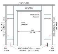Prehung Interior Door Sizes What Is A Prehung Door Pre Hung Door Size Chart Us1 Me