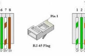 cat6 wiring diagram australia wiring diagram