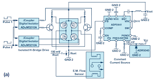 electromagnetic flow meters design considerations analog devices
