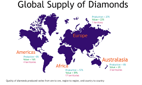 Production Map Gem Quality Mining Countries Supply And Production