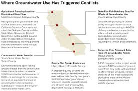 Groundwater Table Groundwater Rivers Ecosystems And Conflicts